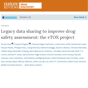 Synapse is co-author of a Comment reporting about eTOX Project published in Nature Reviews Drug Discovery
